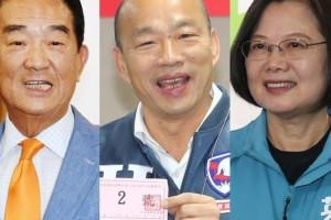 台灣2020總統大選